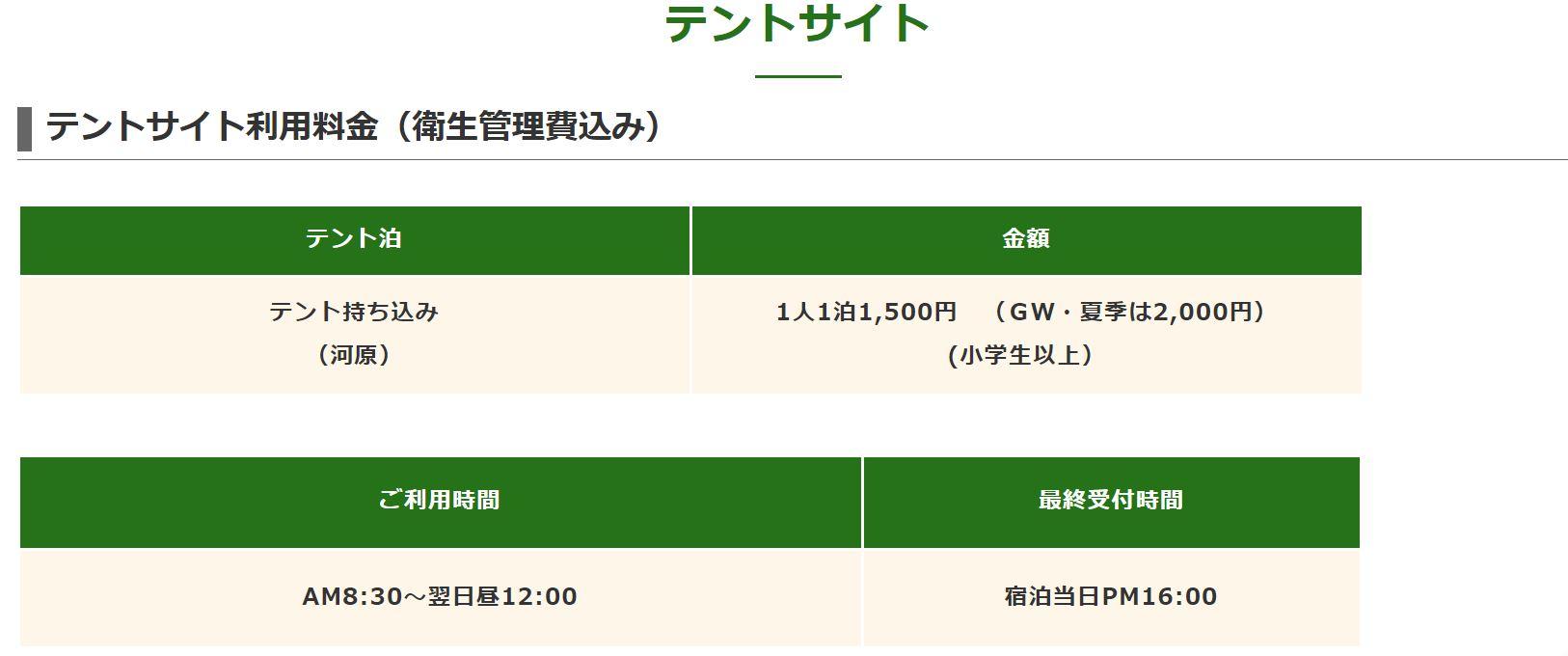 氷川キャンプ場_料金